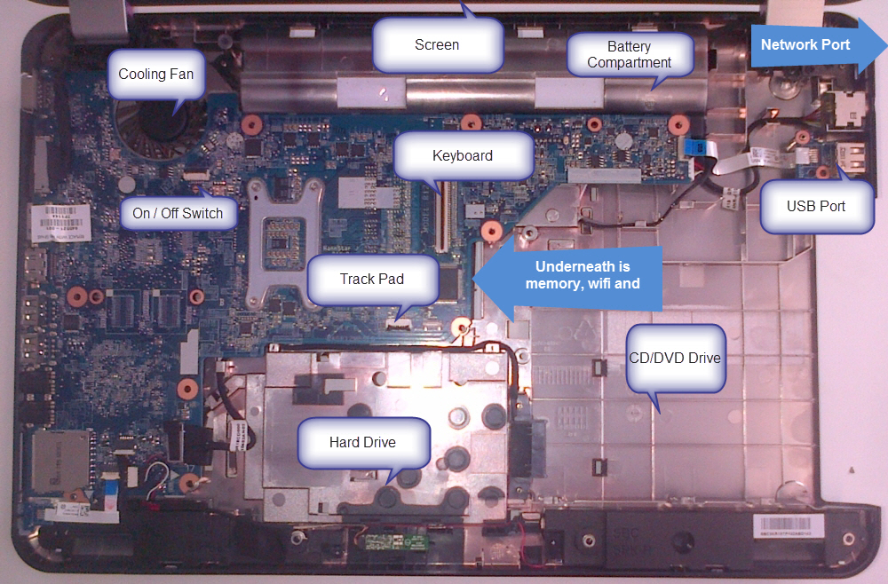 Inside an HP laptop